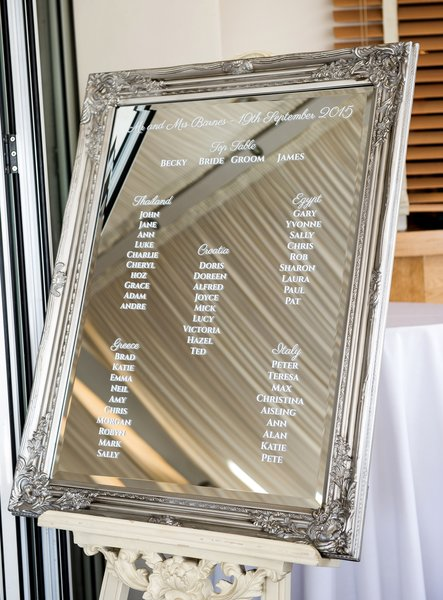 Mirror Table Plan Silver Antique Frame The Perfect